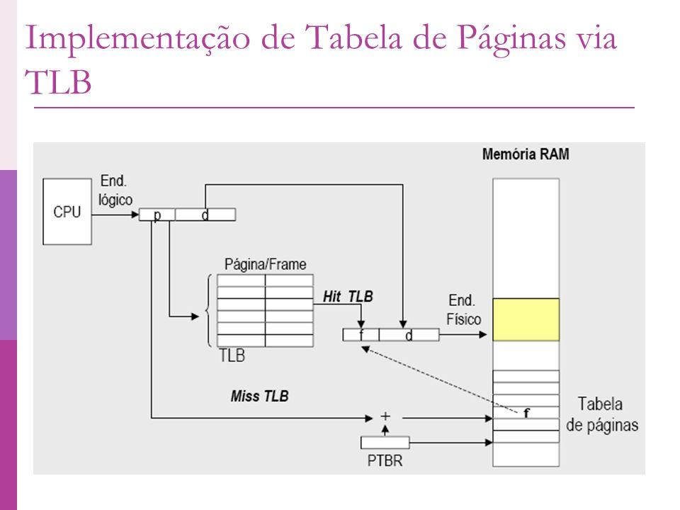 Aspectos relacionados com o uso da TLB Melhora o desempenho no acesso à tabela de páginas Desvantagem: Uma única TLB (pertencente à MMU) é compartilhada entre todos os processos.