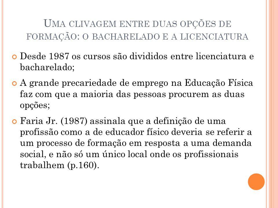 U MA CLIVAGEM ENTRE DUAS OPÇÕES DE FORMAÇÃO : O BACHARELADO E A LICENCIATURA Desde 1987 os cursos são divididos entre licenciatura e bacharelado; A gr