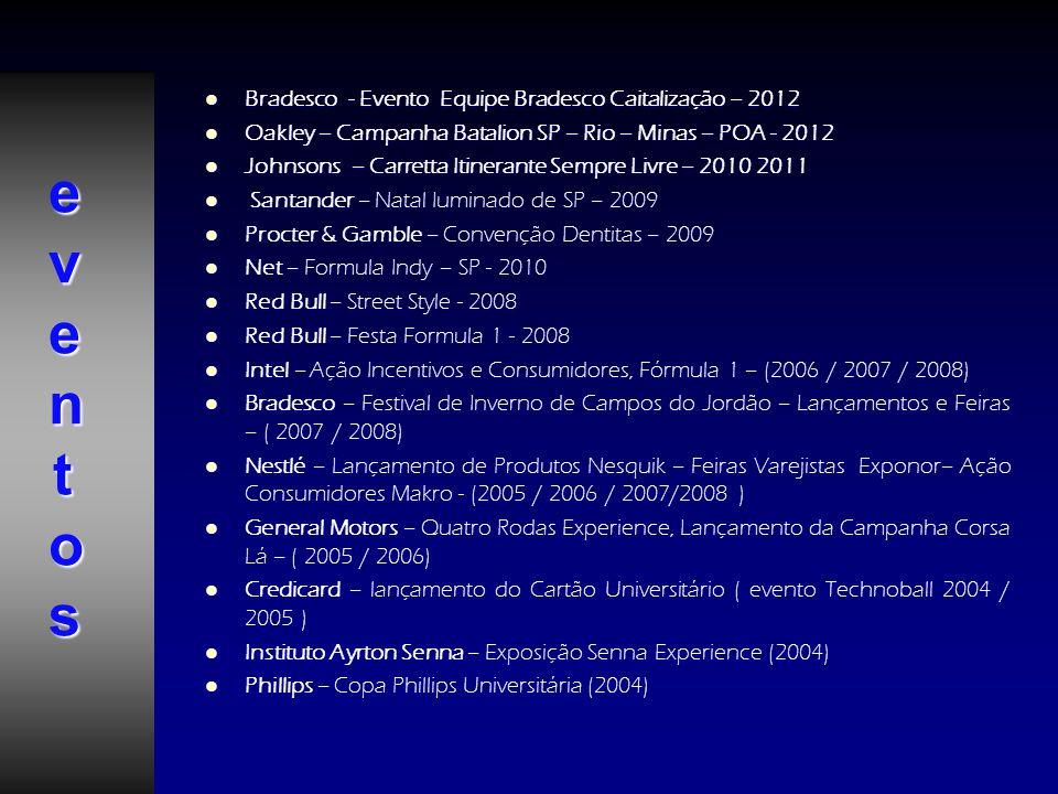 Bradesco - Evento Equipe Bradesco Caitalização – 2012 Bradesco - Evento Equipe Bradesco Caitalização – 2012 Oakley – Campanha Batalion SP – Rio – Mina