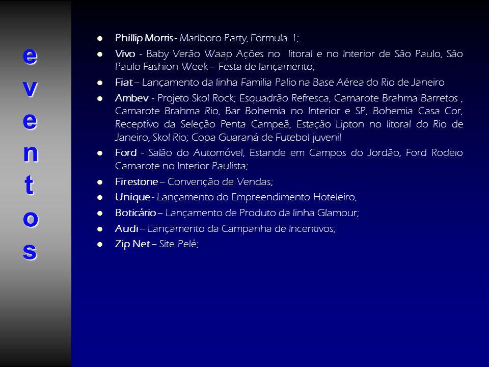 Phillip Morris - Marlboro Party, Fórmula 1; Phillip Morris - Marlboro Party, Fórmula 1; Vivo - Baby Verão Waap Ações no litoral e no Interior de São P