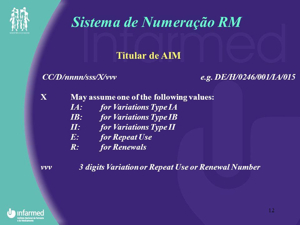 12 CC/D/nnnn/sss/X/vvv e.g.