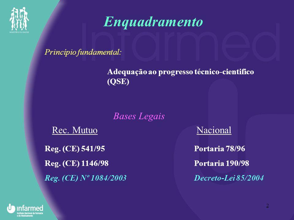 2 Enquadramento Reg. (CE) Nº 1084/2003 Reg. (CE) 1146/98 Reg.