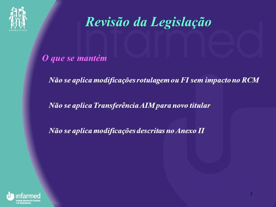 3 O que se mantém Não se aplica modificações rotulagem ou FI sem impacto no RCM Não se aplica Transferência AIM para novo titular Não se aplica modificações descritas no Anexo II Revisão da Legislação