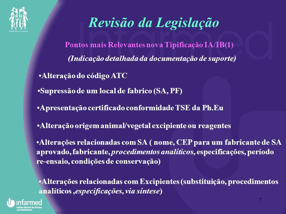 7 Supressão de um local de fabrico (SA, PF) Pontos mais Relevantes nova Tipificação IA/IB(1) (Indicação detalhada da documentação de suporte) Alterações relacionadas com SA ( nome, CEP para um fabricante de SA aprovado, fabricante, procedimentos analíticos, especificações, período re-ensaio, condições de conservação) Alteração do código ATC Revisão da Legislação Apresentação certificado conformidade TSE da Ph.Eu Alterações relacionadas com Excipientes (substituição, procedimentos analíticos,especificações, via síntese) Alteração origem animal/vegetal excipiente ou reagentes