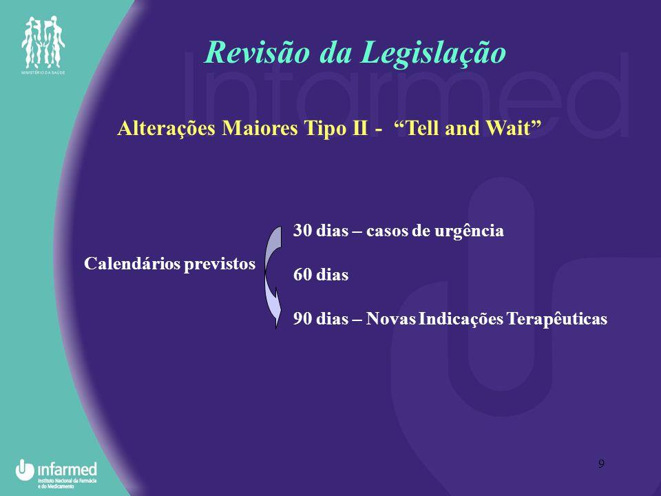 9 90 dias – Novas Indicações Terapêuticas Alterações Maiores Tipo II - Tell and Wait 30 dias – casos de urgência Calendários previstos 60 dias Revisão da Legislação