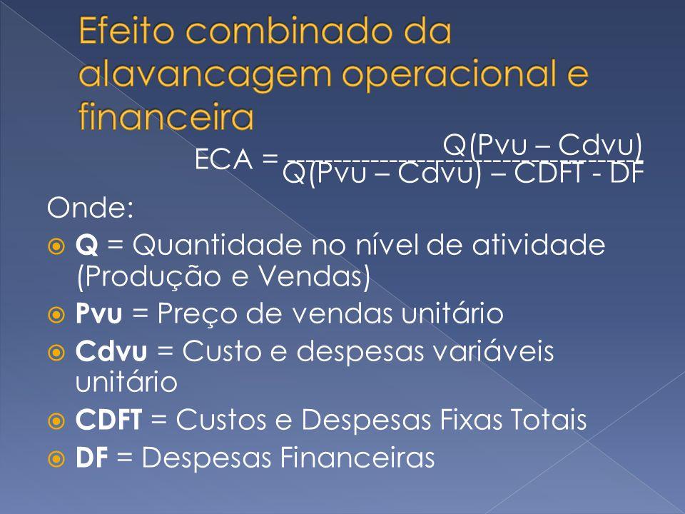 Q(Pvu – Cdvu) ECA = -------------------------------------- Q(Pvu – Cdvu) – CDFT - DF Onde: Q = Quantidade no nível de atividade (Produção e Vendas) Pv