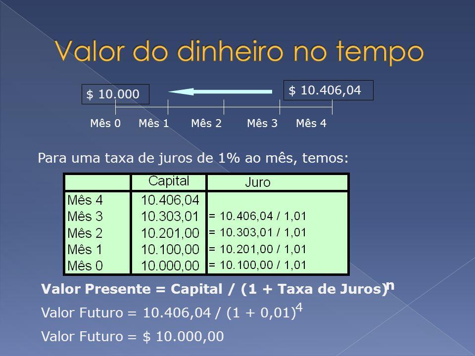 $ 10.406,04 Para uma taxa de juros de 1% ao mês, temos: Valor Presente = Capital / (1 + Taxa de Juros) Valor Futuro = 10.406,04 / (1 + 0,01) Valor Fut