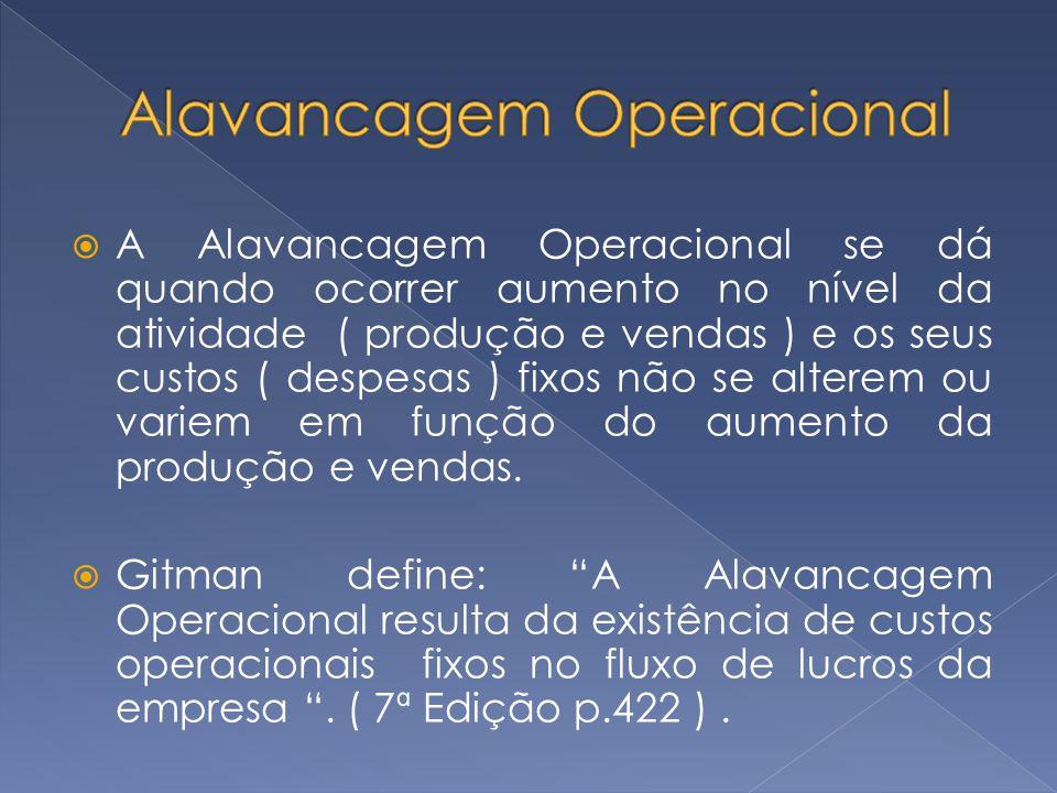 A Alavancagem Operacional se dá quando ocorrer aumento no nível da atividade ( produção e vendas ) e os seus custos ( despesas ) fixos não se alterem