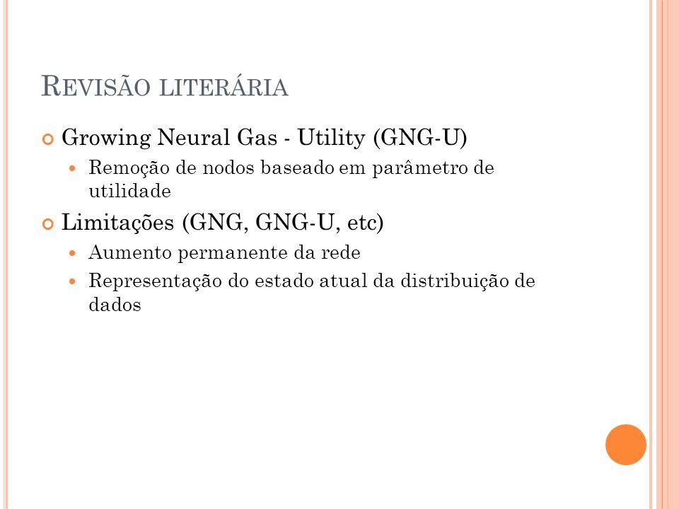 R EVISÃO LITERÁRIA Growing Neural Gas - Utility (GNG-U) Remoção de nodos baseado em parâmetro de utilidade Limitações (GNG, GNG-U, etc) Aumento permanente da rede Representação do estado atual da distribuição de dados