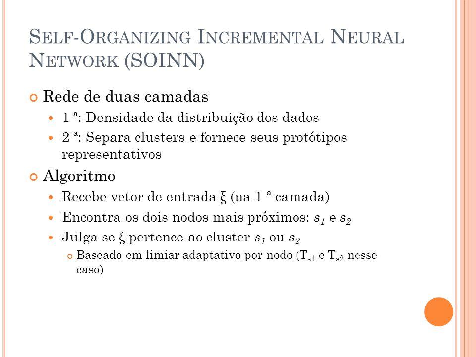 S ELF -O RGANIZING I NCREMENTAL N EURAL N ETWORK (SOINN) Rede de duas camadas 1 ª: Densidade da distribuição dos dados 2 ª: Separa clusters e fornece seus protótipos representativos Algoritmo Recebe vetor de entrada ξ (na 1 ª camada) Encontra os dois nodos mais próximos: s 1 e s 2 Julga se ξ pertence ao cluster s 1 ou s 2 Baseado em limiar adaptativo por nodo (T s1 e T s2 nesse caso)