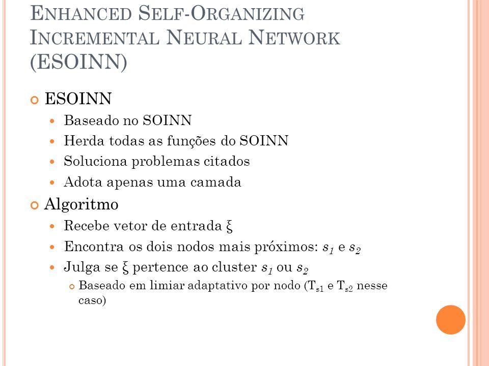 E NHANCED S ELF -O RGANIZING I NCREMENTAL N EURAL N ETWORK (ESOINN) ESOINN Baseado no SOINN Herda todas as funções do SOINN Soluciona problemas citados Adota apenas uma camada Algoritmo Recebe vetor de entrada ξ Encontra os dois nodos mais próximos: s 1 e s 2 Julga se ξ pertence ao cluster s 1 ou s 2 Baseado em limiar adaptativo por nodo (T s1 e T s2 nesse caso)