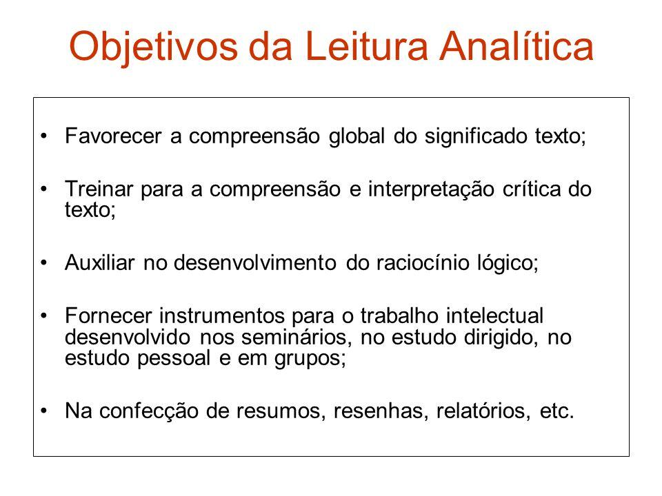Objetivos da Leitura Analítica Favorecer a compreensão global do significado texto; Treinar para a compreensão e interpretação crítica do texto; Auxil