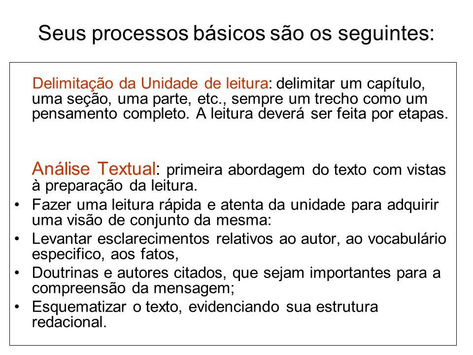 Seus processos básicos são os seguintes: Delimitação da Unidade de leitura: delimitar um capítulo, uma seção, uma parte, etc., sempre um trecho como u