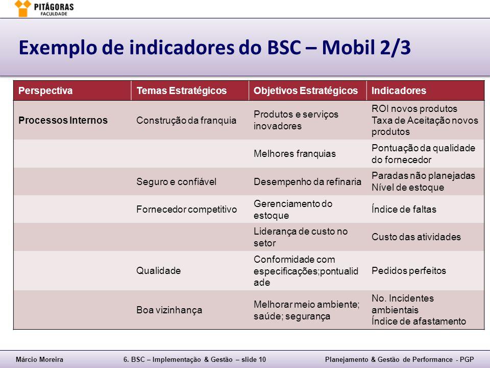 Márcio Moreira6. BSC – Implementação & Gestão – slide 10Planejamento & Gestão de Performance - PGP Exemplo de indicadores do BSC – Mobil 2/3 Perspecti