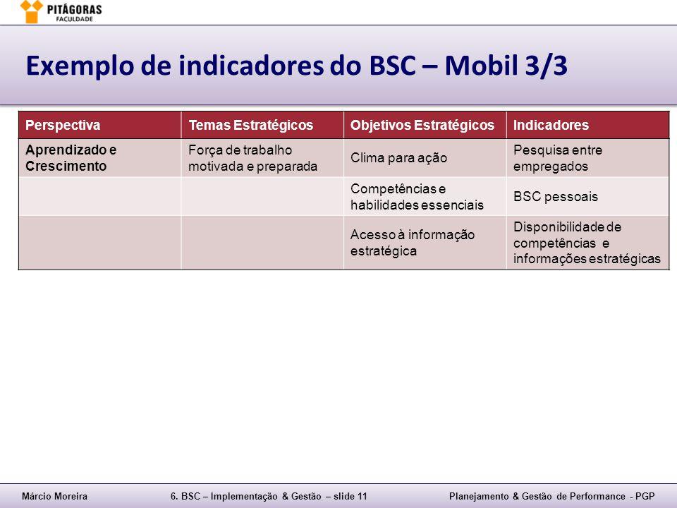 Márcio Moreira6. BSC – Implementação & Gestão – slide 11Planejamento & Gestão de Performance - PGP Exemplo de indicadores do BSC – Mobil 3/3 Perspecti