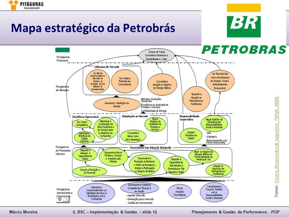 Márcio Moreira6. BSC – Implementação & Gestão – slide 12Planejamento & Gestão de Performance - PGP Mapa estratégico da Petrobrás Fonte: Cicero, Nicome