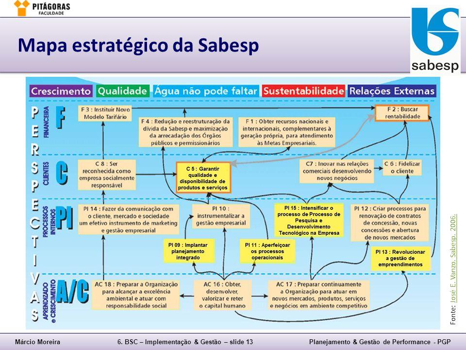 Márcio Moreira6. BSC – Implementação & Gestão – slide 13Planejamento & Gestão de Performance - PGP Mapa estratégico da Sabesp Fonte: José E. Vanzo. Sa