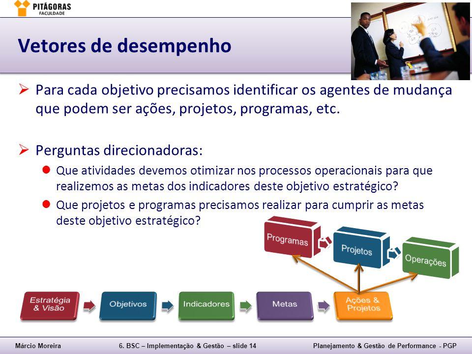 Márcio Moreira6. BSC – Implementação & Gestão – slide 14Planejamento & Gestão de Performance - PGP Vetores de desempenho Para cada objetivo precisamos