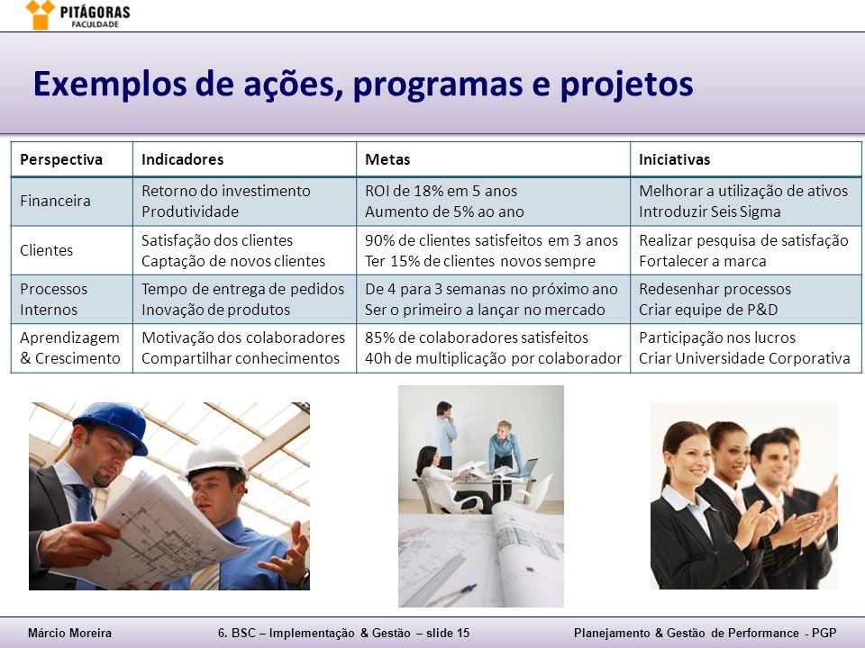 Márcio Moreira6. BSC – Implementação & Gestão – slide 15Planejamento & Gestão de Performance - PGP Exemplos de ações, programas e projetos Perspectiva