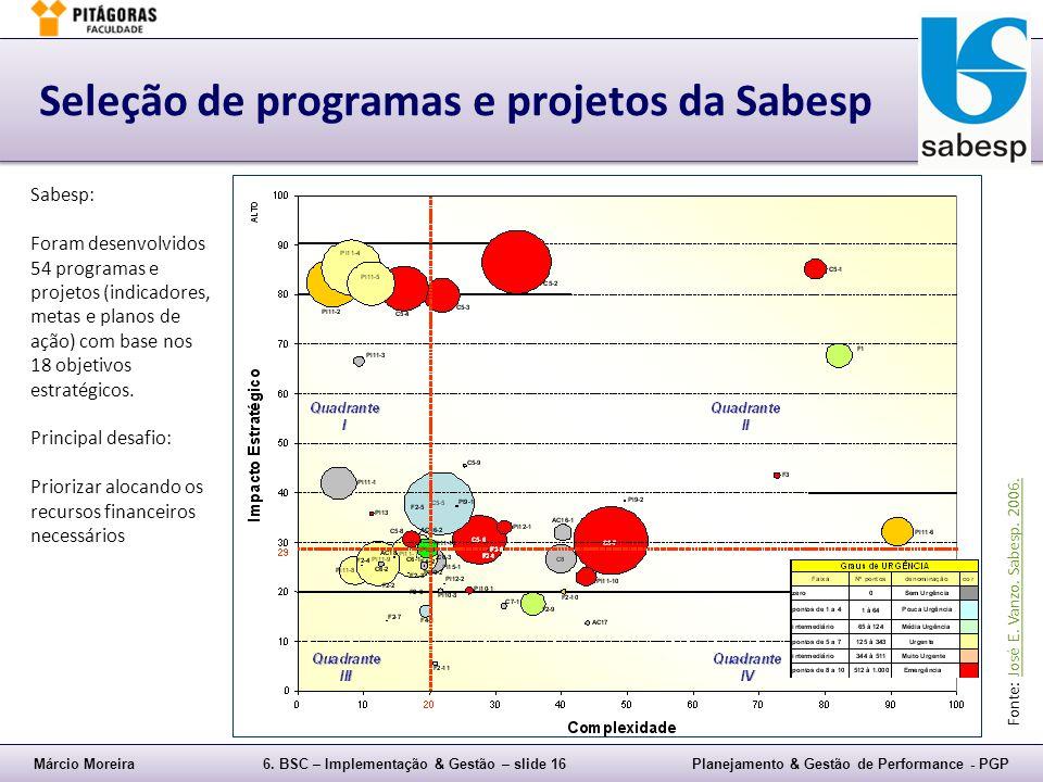 Márcio Moreira6. BSC – Implementação & Gestão – slide 16Planejamento & Gestão de Performance - PGP Seleção de programas e projetos da Sabesp Sabesp: F