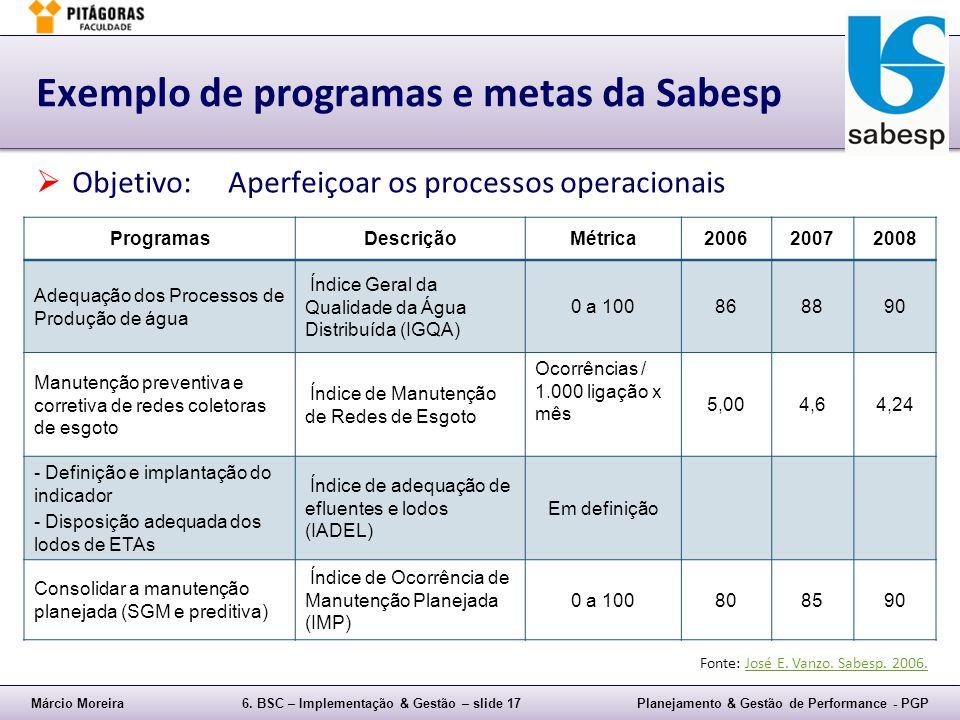 Márcio Moreira6. BSC – Implementação & Gestão – slide 17Planejamento & Gestão de Performance - PGP Exemplo de programas e metas da Sabesp Objetivo:Ape