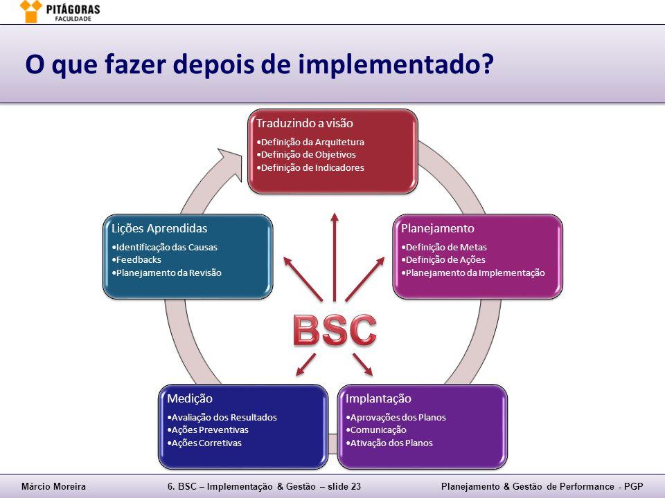 Márcio Moreira6. BSC – Implementação & Gestão – slide 23Planejamento & Gestão de Performance - PGP O que fazer depois de implementado? Traduzindo a vi