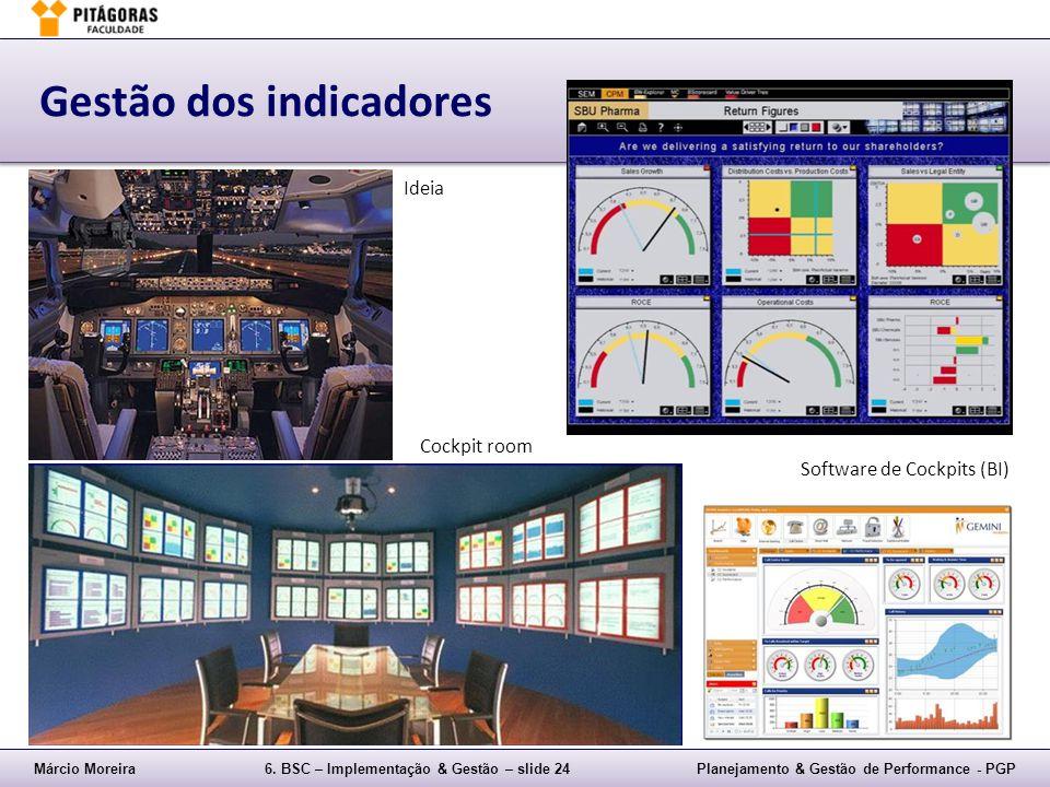 Márcio Moreira6. BSC – Implementação & Gestão – slide 24Planejamento & Gestão de Performance - PGP Gestão dos indicadores Ideia Cockpit room Software