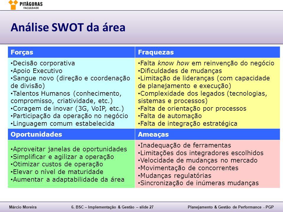 Márcio Moreira6. BSC – Implementação & Gestão – slide 27Planejamento & Gestão de Performance - PGP Análise SWOT da área ForçasFraquezas Decisão corpor