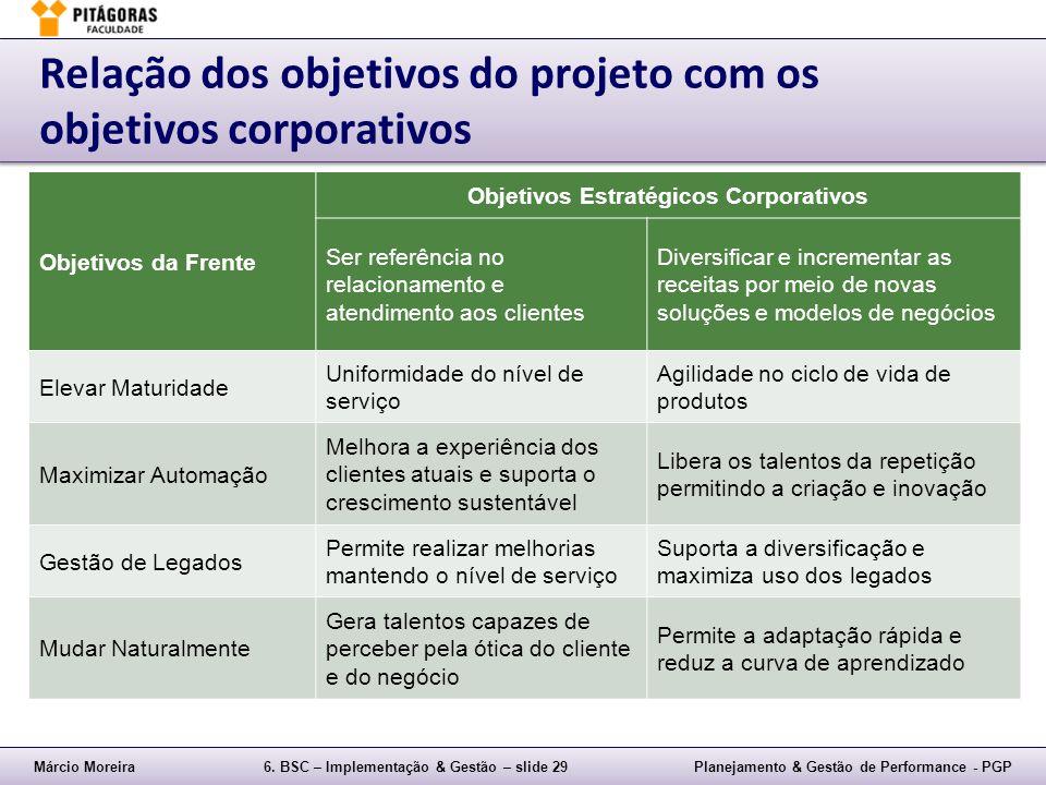 Márcio Moreira6. BSC – Implementação & Gestão – slide 29Planejamento & Gestão de Performance - PGP Relação dos objetivos do projeto com os objetivos c