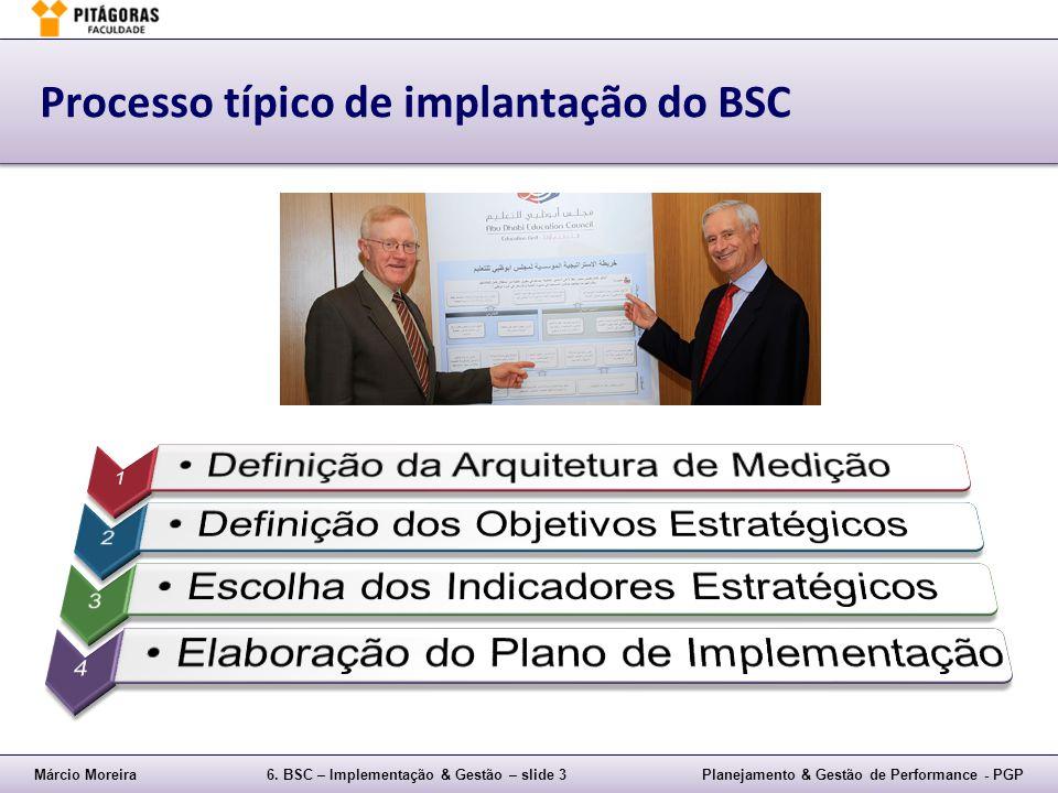 Márcio Moreira6. BSC – Implementação & Gestão – slide 3Planejamento & Gestão de Performance - PGP Processo típico de implantação do BSC