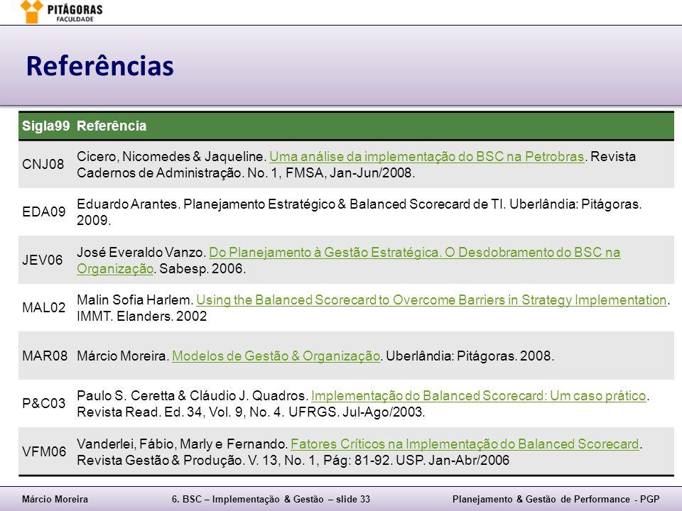 Márcio Moreira6. BSC – Implementação & Gestão – slide 33Planejamento & Gestão de Performance - PGP Referências Sigla99Referência CNJ08 Cicero, Nicomed