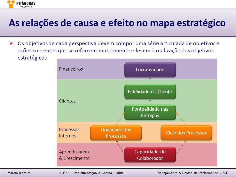 Márcio Moreira6. BSC – Implementação & Gestão – slide 6Planejamento & Gestão de Performance - PGP As relações de causa e efeito no mapa estratégico Os