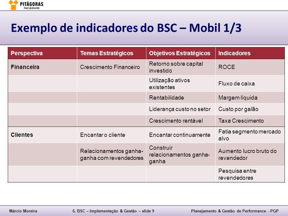 Márcio Moreira6. BSC – Implementação & Gestão – slide 9Planejamento & Gestão de Performance - PGP Exemplo de indicadores do BSC – Mobil 1/3 Perspectiv