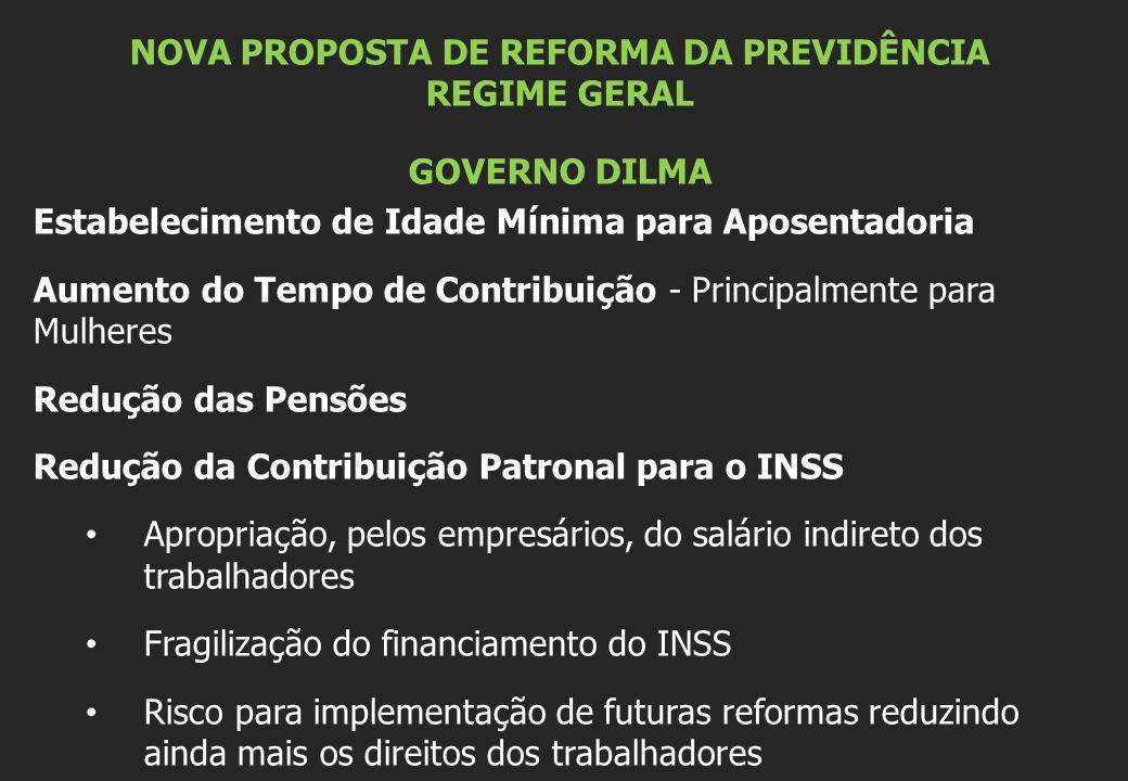 NOVA PROPOSTA DE REFORMA DA PREVIDÊNCIA REGIME GERAL GOVERNO DILMA Estabelecimento de Idade Mínima para Aposentadoria Aumento do Tempo de Contribuição