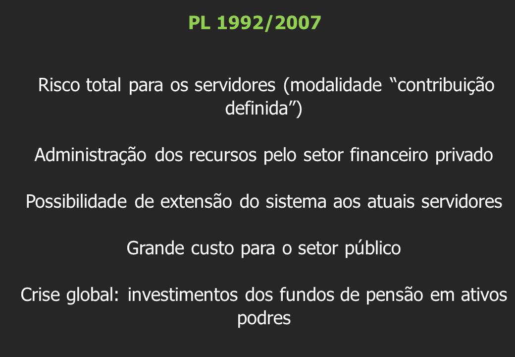 PL 1992/2007 Risco total para os servidores (modalidade contribuição definida) Administração dos recursos pelo setor financeiro privado Possibilidade