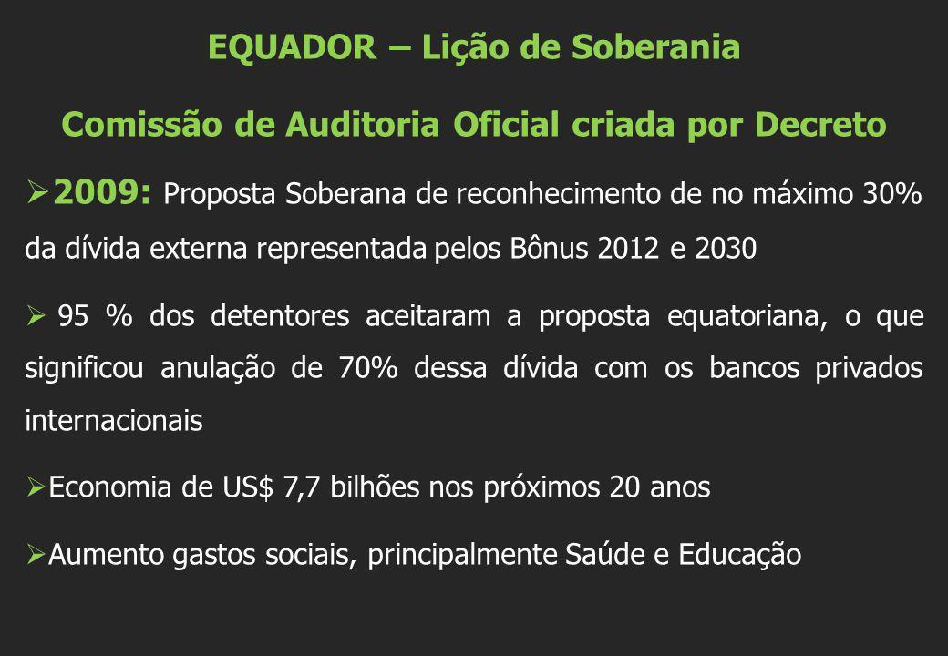 EQUADOR – Lição de Soberania Comissão de Auditoria Oficial criada por Decreto 2009: Proposta Soberana de reconhecimento de no máximo 30% da dívida ext