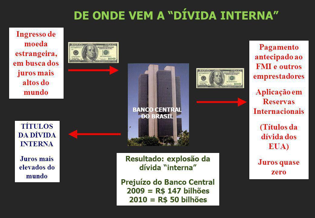 BANCO CENTRAL DO BRASIL Ingresso de moeda estrangeira, em busca dos juros mais altos do mundo TÍTULOS DA DÍVIDA INTERNA Juros mais elevados do mundo P