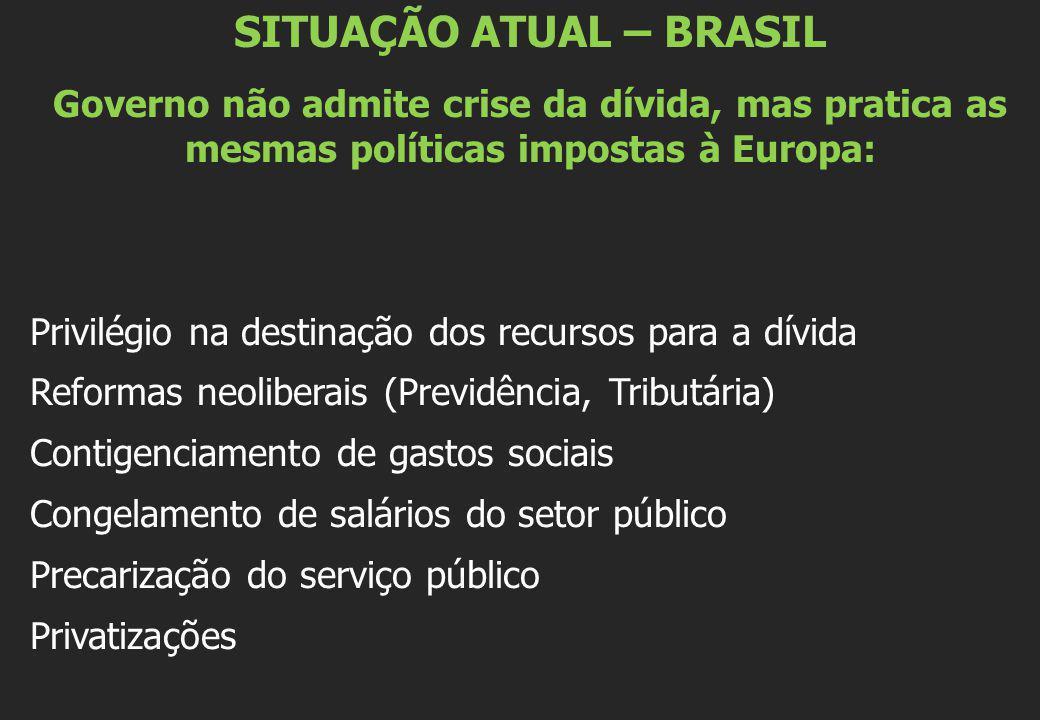 SITUAÇÃO ATUAL – BRASIL Governo não admite crise da dívida, mas pratica as mesmas políticas impostas à Europa: Privilégio na destinação dos recursos p