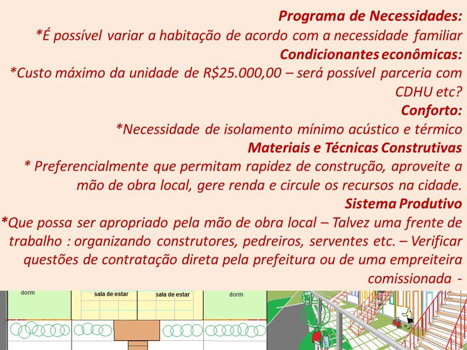 Programa de Necessidades: * É possível variar a habitação de acordo com a necessidade familiar Condicionantes econômicas: *Custo máximo da unidade de