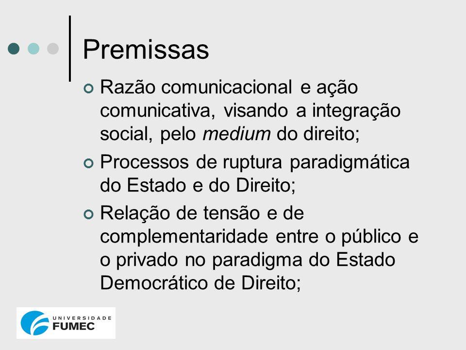 Premissas Razão comunicacional e ação comunicativa, visando a integração social, pelo medium do direito; Processos de ruptura paradigmática do Estado