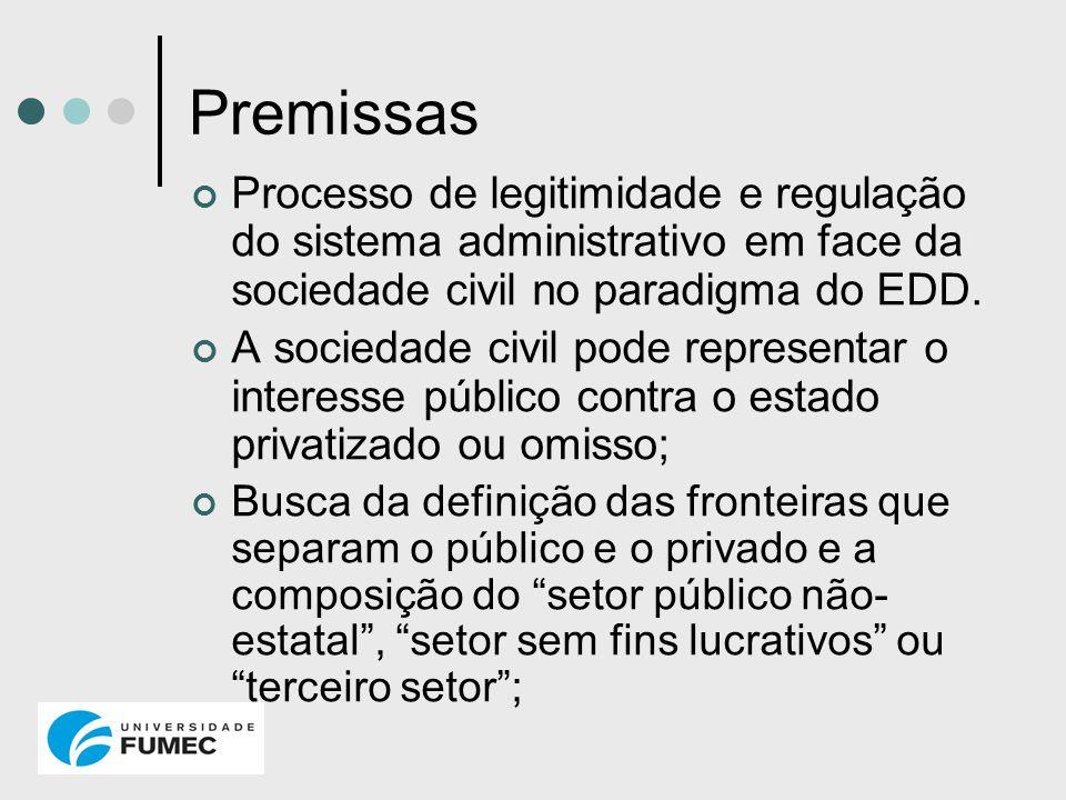 Premissas Processo de legitimidade e regulação do sistema administrativo em face da sociedade civil no paradigma do EDD. A sociedade civil pode repres