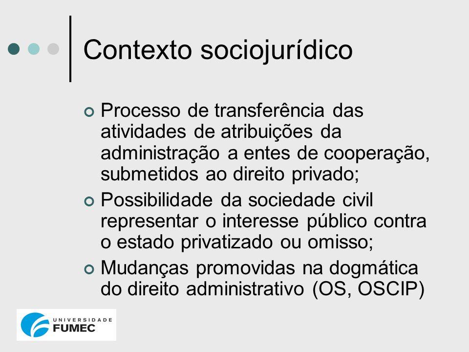 Contexto sociojurídico Processo de transferência das atividades de atribuições da administração a entes de cooperação, submetidos ao direito privado;