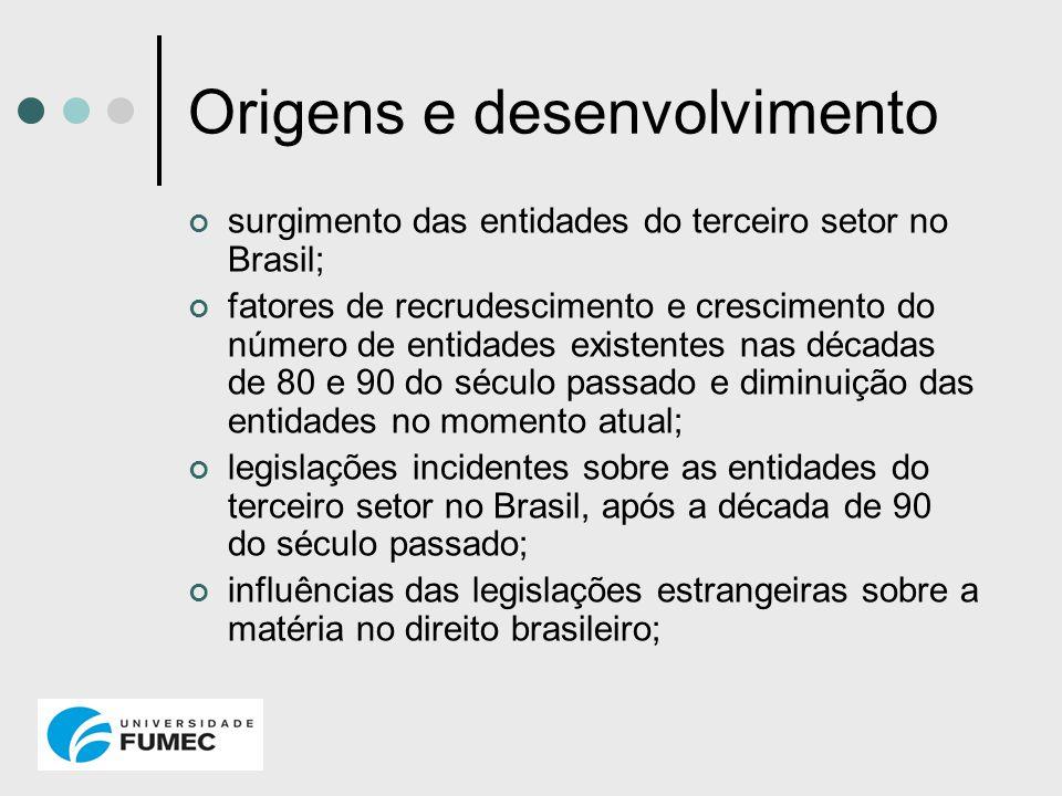 Origens e desenvolvimento surgimento das entidades do terceiro setor no Brasil; fatores de recrudescimento e crescimento do número de entidades existe