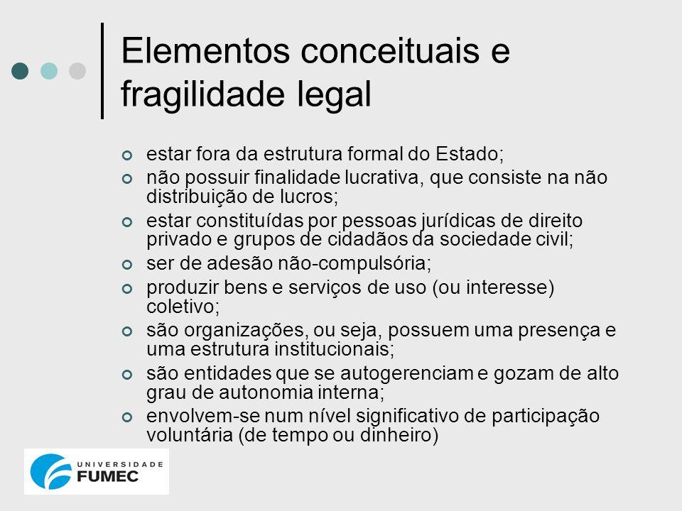Elementos conceituais e fragilidade legal estar fora da estrutura formal do Estado; não possuir finalidade lucrativa, que consiste na não distribuição