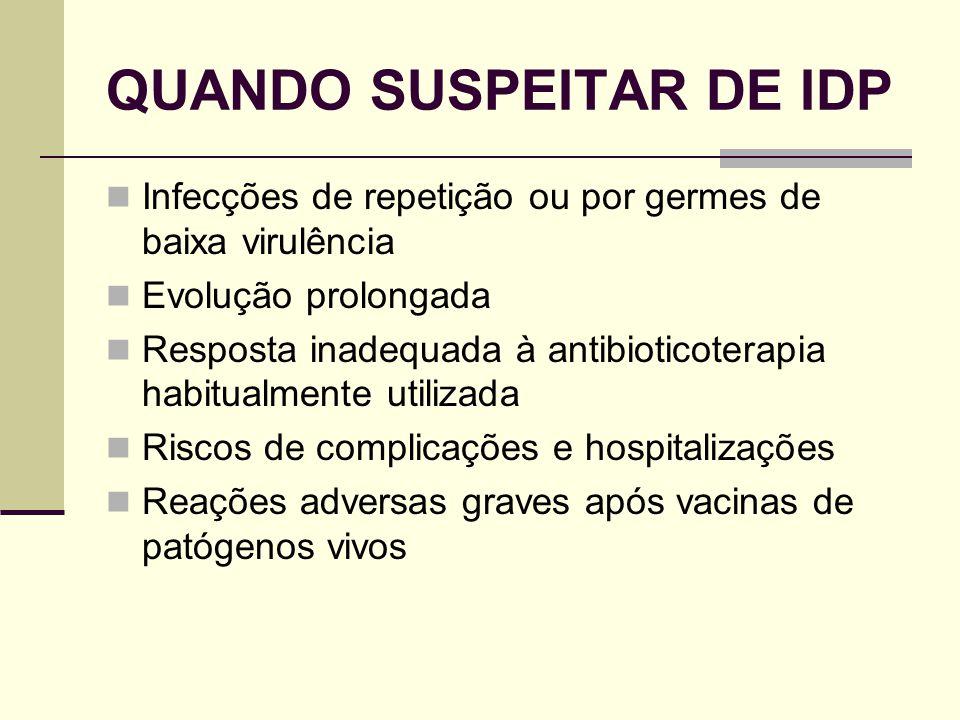 QUANDO SUSPEITAR DE IDP Infecções de repetição ou por germes de baixa virulência Evolução prolongada Resposta inadequada à antibioticoterapia habitual
