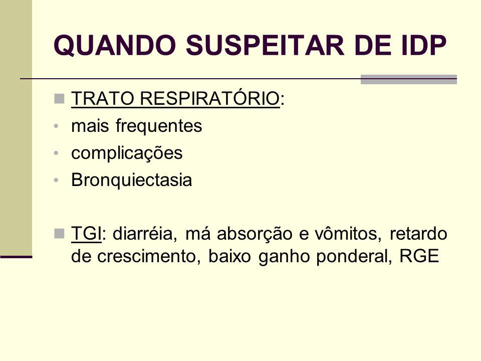 TRATO RESPIRATÓRIO: mais frequentes complicações Bronquiectasia TGI: diarréia, má absorção e vômitos, retardo de crescimento, baixo ganho ponderal, RG