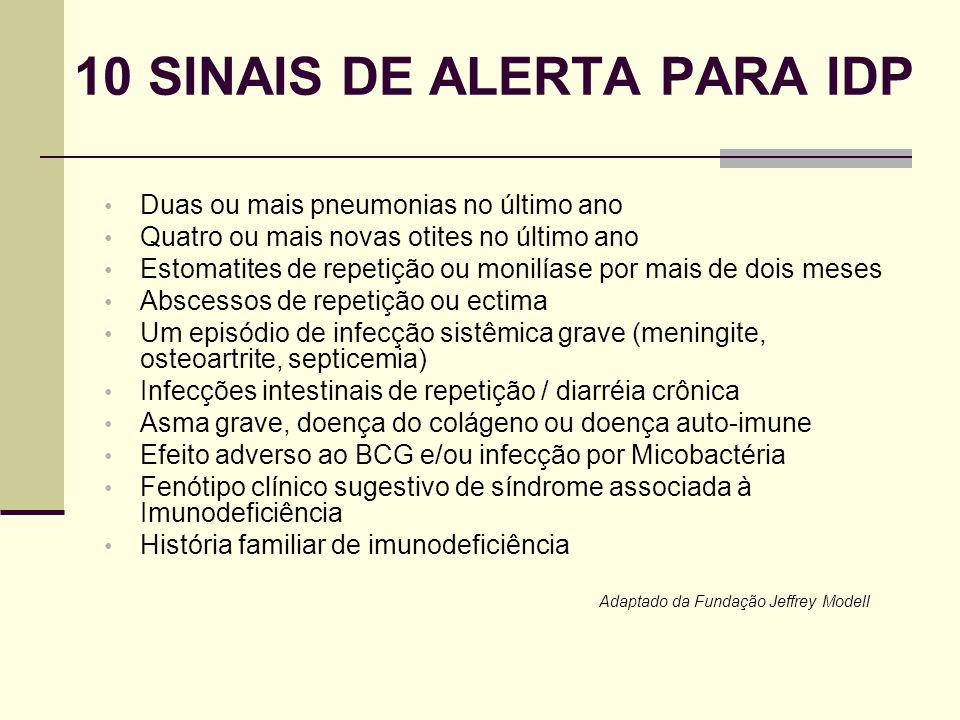 10 SINAIS DE ALERTA PARA IDP Duas ou mais pneumonias no último ano Quatro ou mais novas otites no último ano Estomatites de repetição ou monilíase por