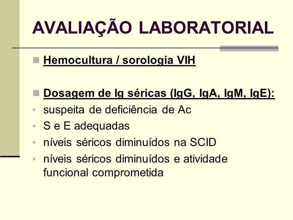 AVALIAÇÃO LABORATORIAL Hemocultura / sorologia VIH Dosagem de Ig séricas (IgG, IgA, IgM, IgE): suspeita de deficiência de Ac S e E adequadas níveis sé