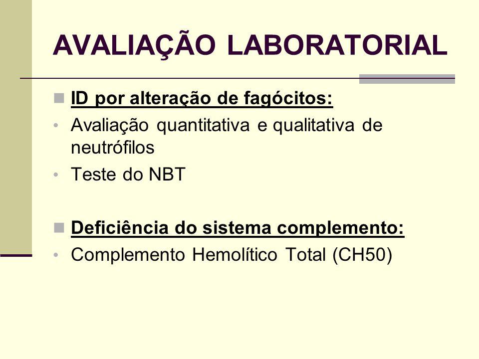 AVALIAÇÃO LABORATORIAL ID por alteração de fagócitos: Avaliação quantitativa e qualitativa de neutrófilos Teste do NBT Deficiência do sistema compleme