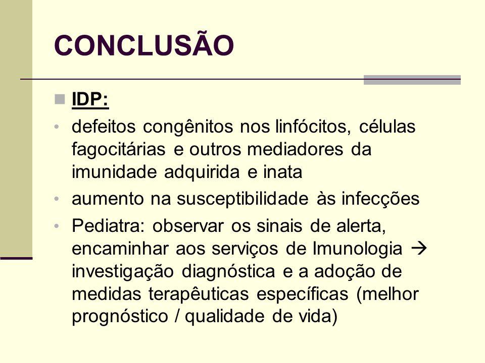 CONCLUSÃO IDP: defeitos congênitos nos linfócitos, células fagocitárias e outros mediadores da imunidade adquirida e inata aumento na susceptibilidade